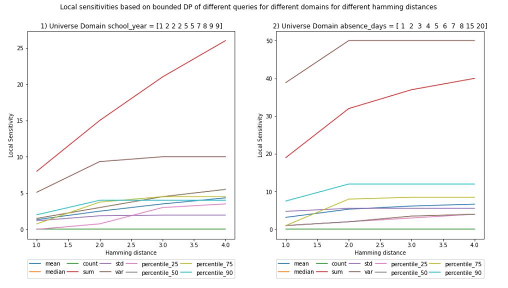 bounded_sensitivity_plot
